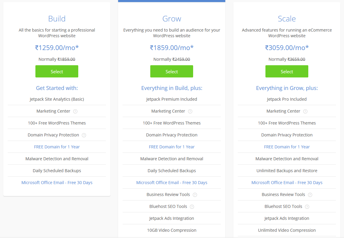 Bluehost Promo Code in India