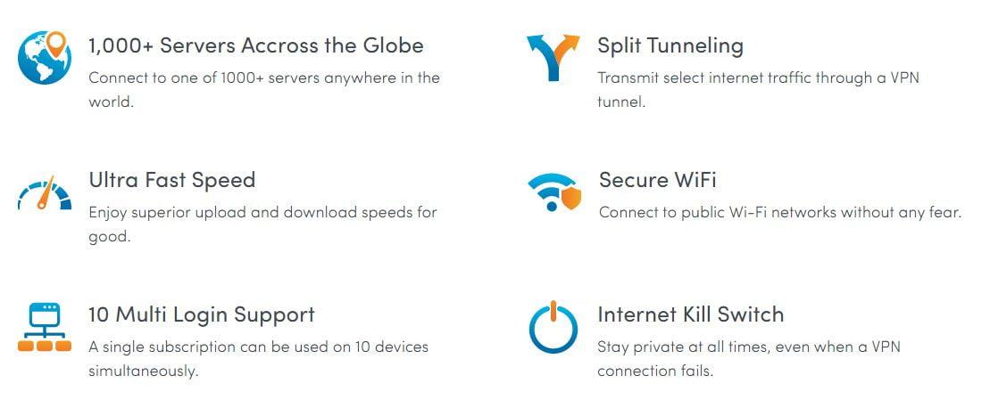 Ivacy VPN Benefits4