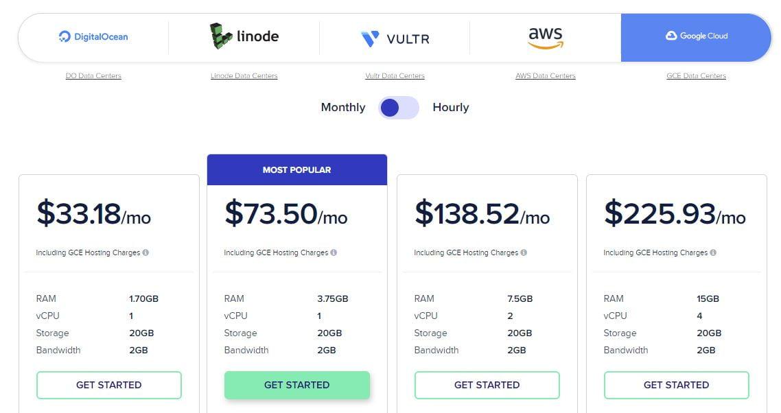 cloudways google cloud pricing