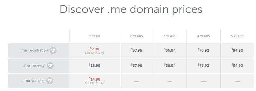 Namecheap .ME Domain Sale