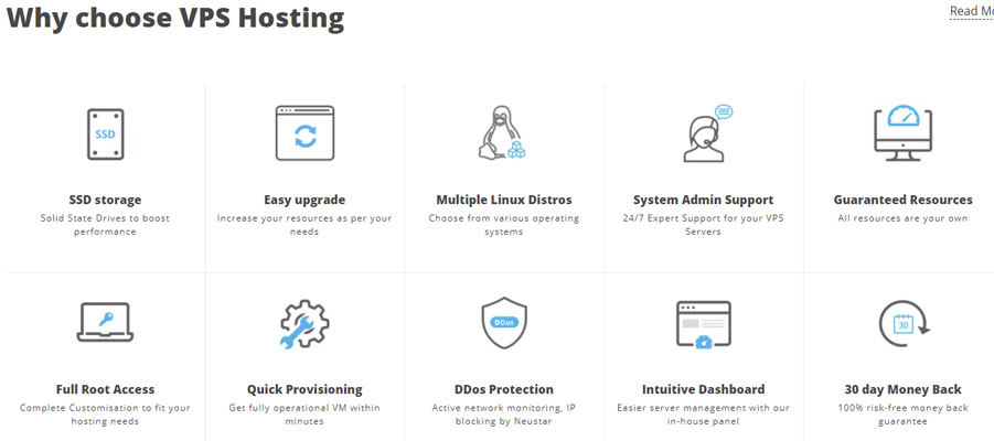 resellerclub vps hosting features
