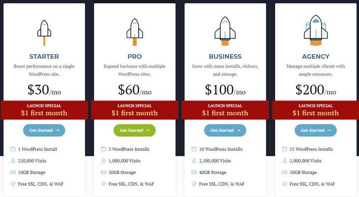 rocket net 1 dollar first month