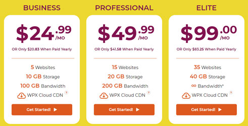 wpx wordpress hosting plans