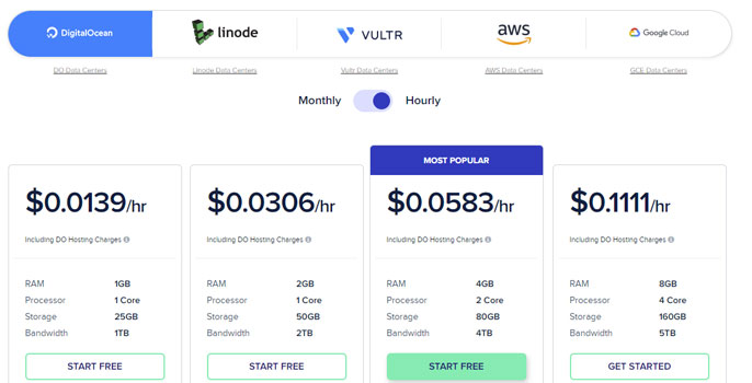 cloudways hosting hourly price