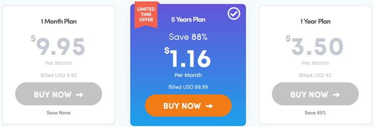 ivacy vpn subscription plans